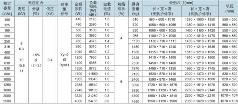 SGB10 H级绝缘三相干式变压器技术参数.jpg